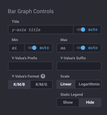 Bar Graph Controls