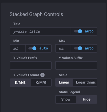 Stacked Graph Controls