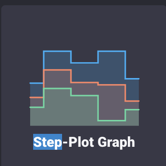 Step-Plot Graph selector