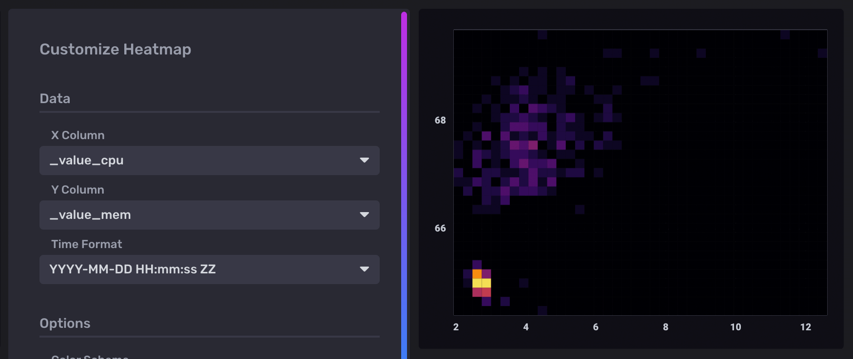 Heatmap correlation example